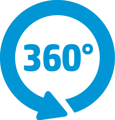 360° Product View